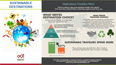 Global Sustainable Tourism Council & Alternative Tourism educational program